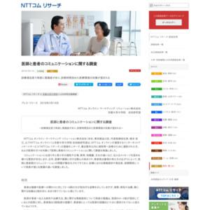 医師と患者のコミュニケーションに関する調査