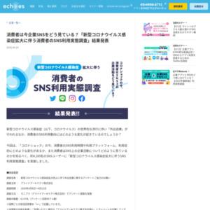 コロナ拡大に伴う消費者のSNS利用実態調査