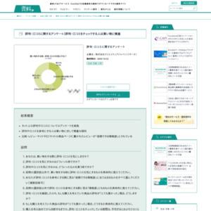 評判・口コミに関するアンケート
