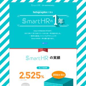 SmartHR 1周年記念インフォグラフィック
