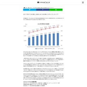 2017年の「SNS映え」総まとめ!SNS映えスポットランキング