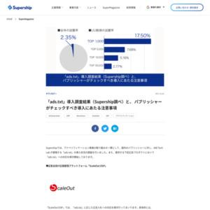 「ads.txt」導入状況の調査