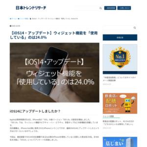 【iOS14・アップデート】ウィジェット機能を「使用している」のは24.0%