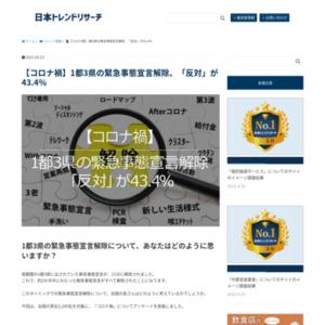 【コロナ禍】1都3県の緊急事態宣言解除、「反対」が43.4%
