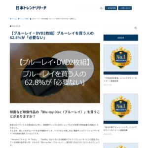 【ブルーレイ・DVD2枚組】ブルーレイを買う人の62.8%が「必要ない」