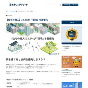 【住宅の購入】33.2%が「環境」を最優先