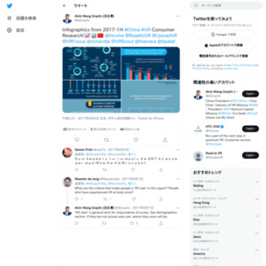 2017 China VR User Survey