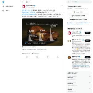 日本シリーズ 試合に関するツイートの盛り上がりを示すTPM(1分あたりのツイート数)のトップ3
