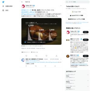 日本シリーズ第3戦 TPM(1分あたりのツイート数)のトップ3