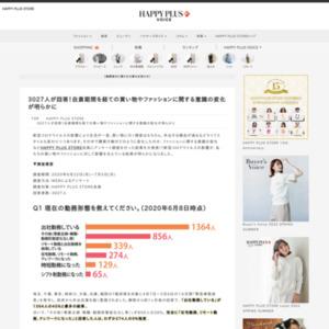 3027人が回答!自粛期間を経ての買い物やファッションに関する意識の変化が明らかに