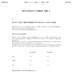 Webサイト制作・運営の現場調査「第1回Webサイト制作」