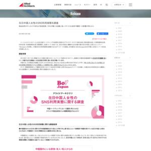 在日中国人女性のSNS利用実態を調査