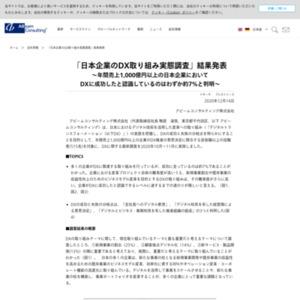 「日本企業のDX取り組み実態調査」結果発表