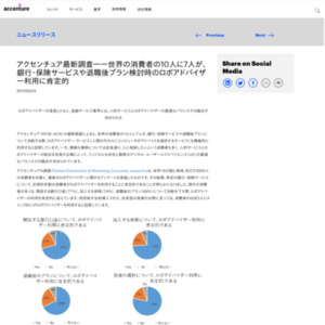 Global Distribution & Marketing Consumer research