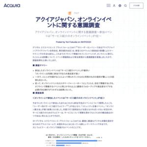 アクイアジャパン、オンラインイベントに関する意識調査