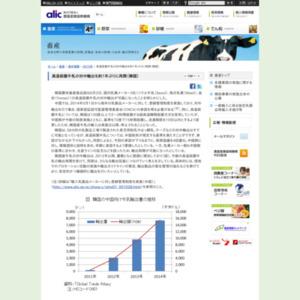 高温殺菌牛乳の対中輸出を約1年ぶりに再開(韓国)