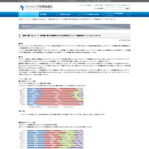 SSL サーバー証明書に関する事業者ならびに利用者向けアンケート調査