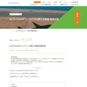 Go To Travelキャンペーンに関する調査 東西比較
