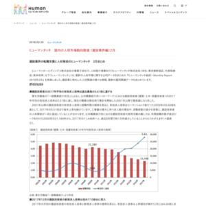 ニュースリリースヒューマンタッチ 国内の人材市場動向数値(建設業界編)2月