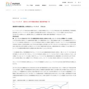 ヒューマンタッチ 国内の人材市場動向数値 (建設業界編)1月