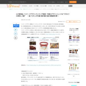春の新商品447品のパッケージデザイン好意度調査