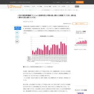 「東急東横線駅別マンション投資利回りの平均」の調査