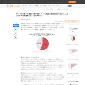 「冷房病」に関するアンケート