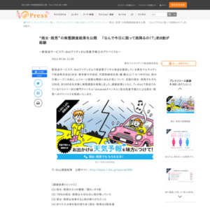 """雨女・雨男""の実態調査"