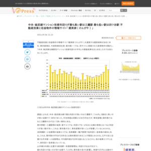 中央・総武線沿線駅別マンション投資利回りの平均