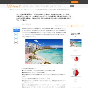 ハワイ旅行に関する調査