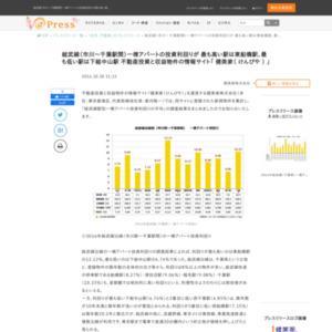 「総武線駅別一棟アパート投資利回りの平均」の調査