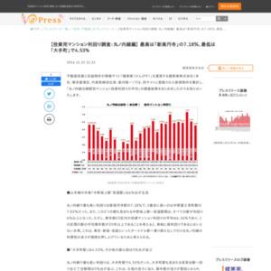 投資用マンション利回り調査:丸ノ内線編