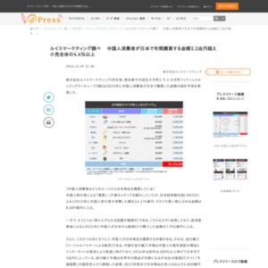 2015年に中国人消費者が日本で購買した金額の総計予測