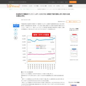 収益物件市場動向マンスリーレポート2017/02