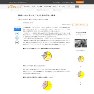 「黄砂」に関するアンケート調査
