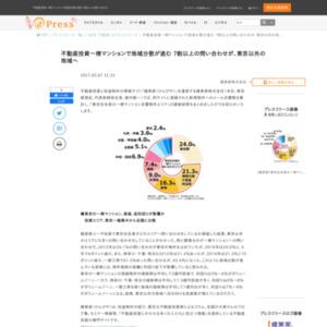 「東京在住者の一棟マンション反響物件エリア」の調査