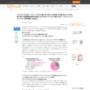 女性新社会人の汗対策に関する意識調査