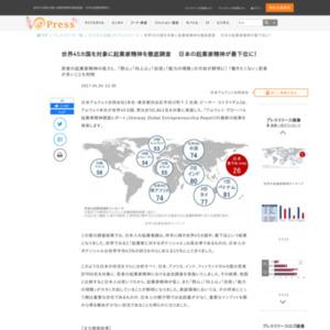 アムウェイ・グローバル起業家精神調査レポート