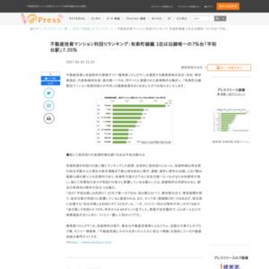 不動産投資マンション利回りランキング:有楽町線編