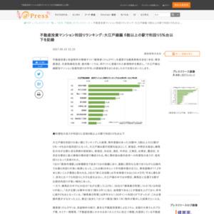 不動産投資マンション利回りランキング:大江戸線編