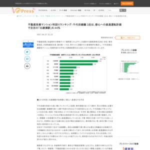 不動産投資マンション利回りランキング:千代田線編