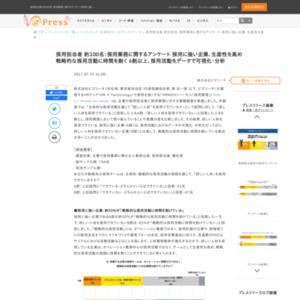 採用業務に関するアンケート