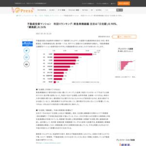 不動産投資マンション 利回りランキング:東急東横線編