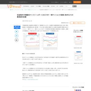 収益物件市場動向マンスリーレポート2017/09