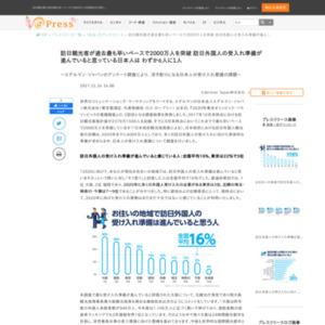 訪日観光客が過去最も早いペースで2000万人を突破 訪日外国人の受入れ準備が進んでいると思っている日本人は わずか6人に1人