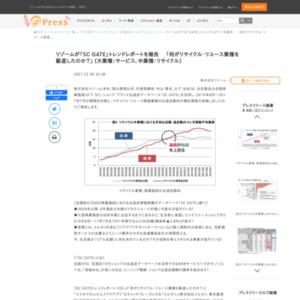 リサイクル・リユース関連業種の出退店動向の集計調査