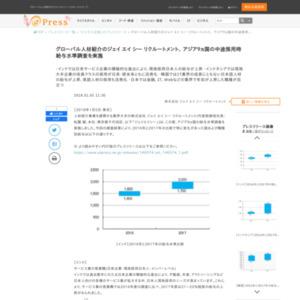 アジア9ヵ国の中途採用時 給与水準調査
