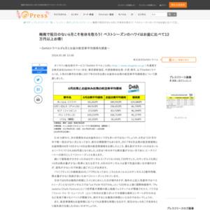 6月とお盆の航空券平均価格を調査