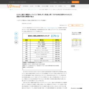 G.W.に続き、韓国のハワイこと「済州」が人気急上昇! TOP3は地方都市からのLCC就航が活発な韓国が独占