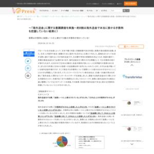 「海外送金」に関する意識調査
